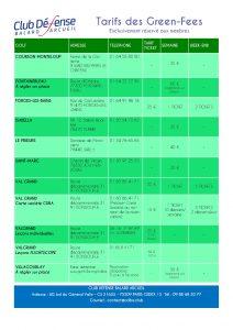 Tarifs Green Fees